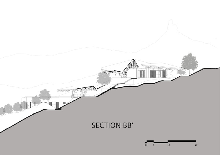 Section BB